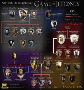 game-of-thrones_lineage HD
